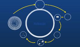 Copy of Teorías de Motivación