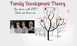family development theory The individual and family development as we all grow and enter different phases in our lives, we go through various challenges and conquer milestones unique to that phase.