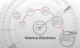 Copy of Valence Electrons