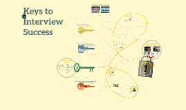 Keys to Interview Success