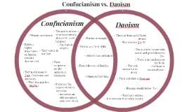 """confucianism versus daoism responsibility """"confucianism, taoism, and buddhism are one"""" (song dynasty, ca   responsibilities to the larger society, and work to uphold the laws and."""