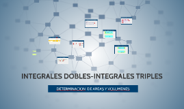 Copy of INTEGRALES DOBLES-INTEGRALES TRIPLES