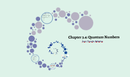 Chapter 3.4: Quantum Numbers