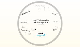 Laird Technologies Wireless Systems