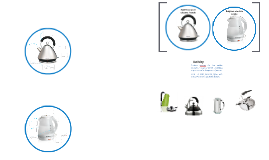 Copy of Copy of electric  kettle ergonomic analysis