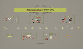 1st Class, Brief American History