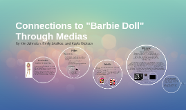 """Connections to """"Barbie Doll"""" Through Media"""