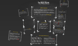 Lesson 5: The Black Death - The Impact of the Plague on Medieval Society and Modern World
