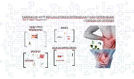 Copy of Fármacos antinflamatórios esteroidais e não esteroidais