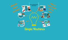 Copy of Simple Machines