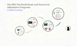 The IMF, The World Bank, and Structural Adjustment Programs.