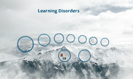Copy of Learning Disorders