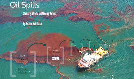 Oil Spills - Chemistry, Effects, and Clean up Methods