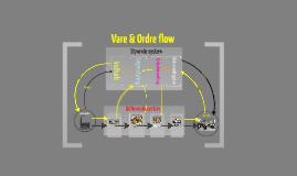 Vare og ordre flow