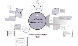 Elaboración de Curriculum Vitae