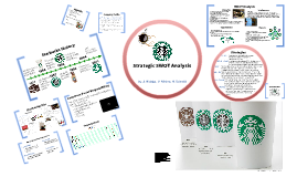 Copy of Copy of Starbucks SWOT Analysis