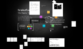 Copie de Mind Mapping Template