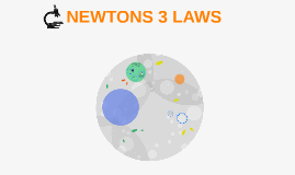 NEWTONS 3 LAWS