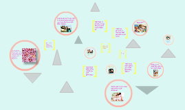 Copy of Parenting Stage in Family Life Cycle