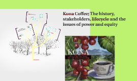 Lifecycle of Hawaiian Coffee