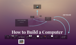 Copy of How to Build a Computer