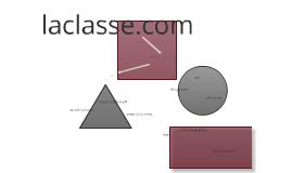 laclasse.com