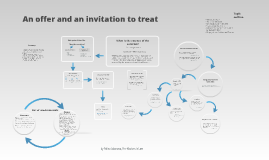 An offer and an invitation to treat by lea wind on prezi stopboris Choice Image
