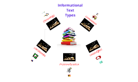 Informational Text Types