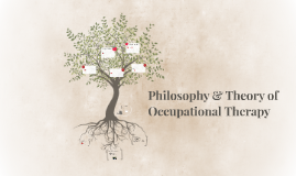 Philosophy & Theory of Occupational Therapy