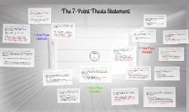 Copy of 7 Point Thesis Statement (AP Eng Lang)
