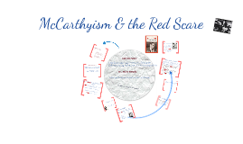 Copy of McCarthyism & the Red Scare
