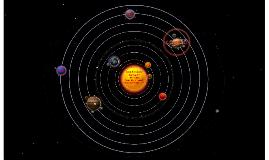 LES 1: Prezi 2- Create an Imaginary Planet