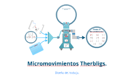 Copy of Micromovimientos THERBLIGS