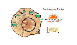 Copy of Mentoring Training