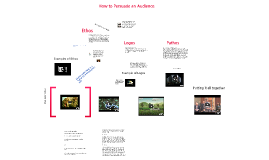 Copy of Aristotle's Modes of Persuasion