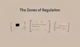 The Zones of  Regulation -Elementary