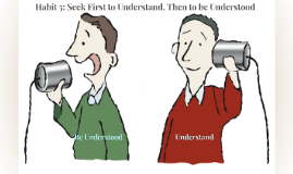 Habit 5: Seek First to Understand, Then to be Understood by ...