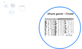 Share game - Finale