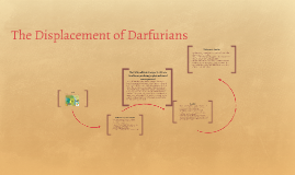 The Displacement of Darfurians