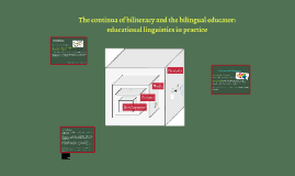 The continua of biliteracy and the bilingual educator: educa