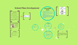 Copy of TAP School Plan Development