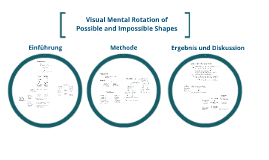 Copy of Visual Mental Rotation of Possible and Impossible Shapes