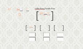 CallaChung Family Tree
