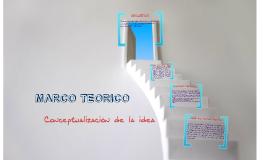 Construcción marco teórico: Paso 3