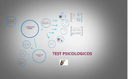 Copy of TEST PSICOLOGICOS.