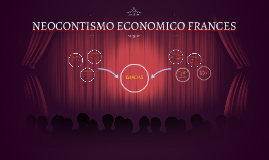 Copy of NEOCONTISMO ECONOMICO FRANCES