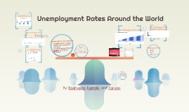 Unemployment Rates Around the World (2015)