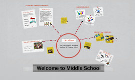 Copy of Welcome to Middle School