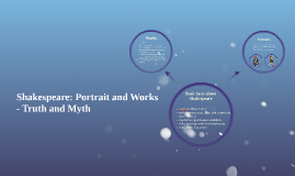 Shakespeare: Portrait and Works - Truth and Myth