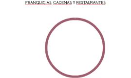 FRANQUICIAS CADENAS Y RESTAURANTES